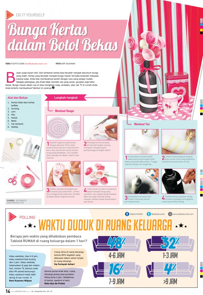 DIY_TABLOID RUMAH